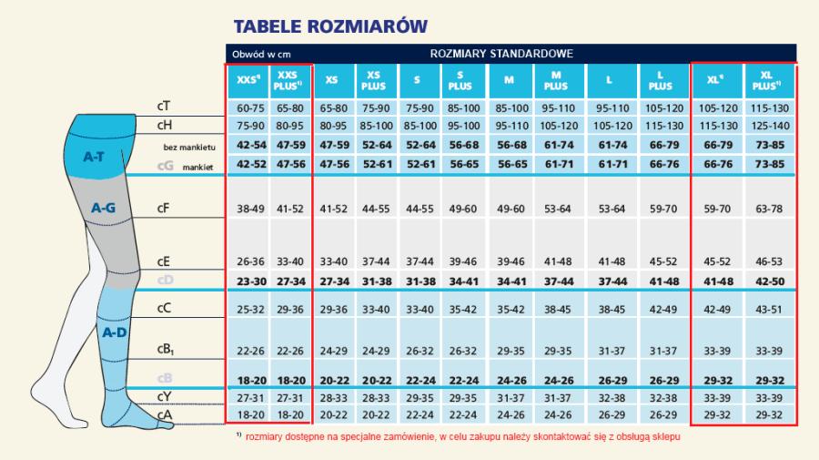 Tabela rozmiarów produktów Sigvaris Cotton
